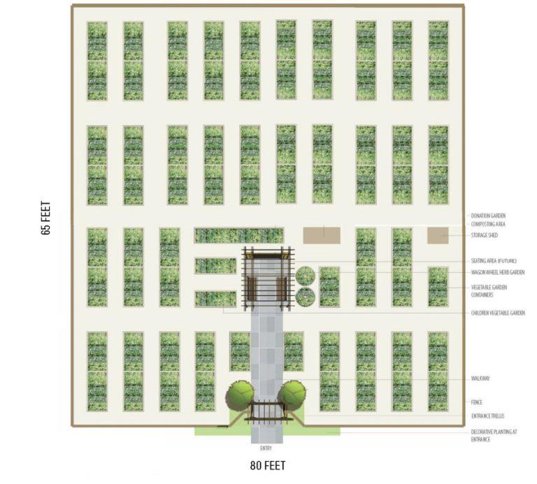 sample-site-plan-community-garden-padgett-parkjpg_orig